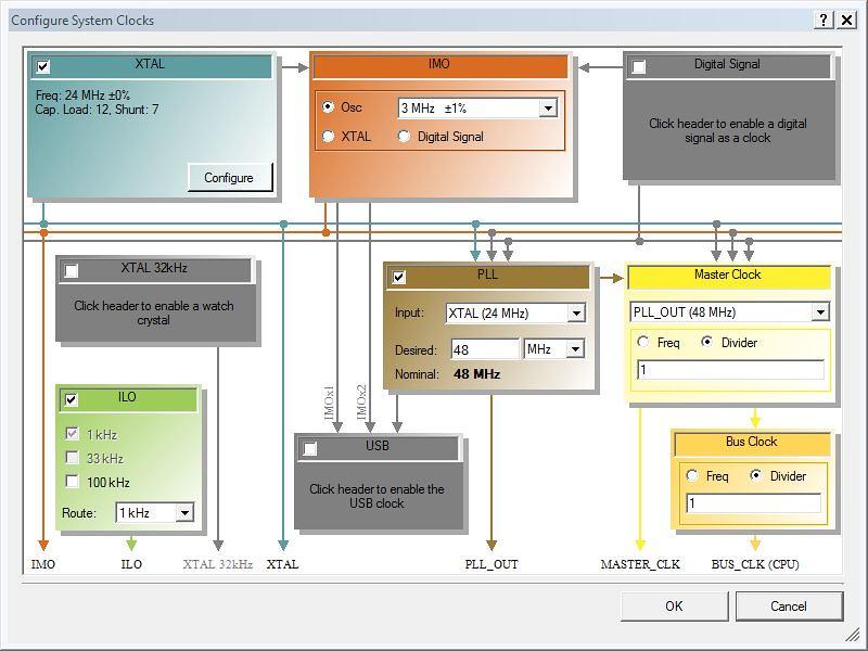 PSoC 5LP Clock İşlemleri